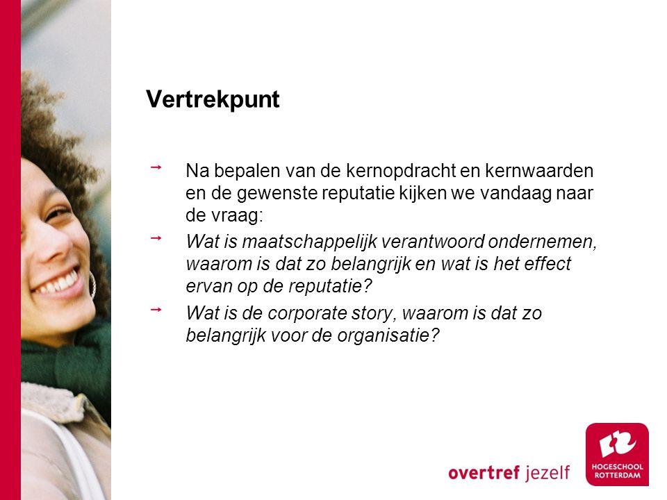 Voorbeeld tentamenvraag – casus Philips: de jaarlijkse bekendmaking van de onderneming met de beste reputatie in Nederland vond begin april plats; wederom was dat Philips (zie ook bijgaand artikel).