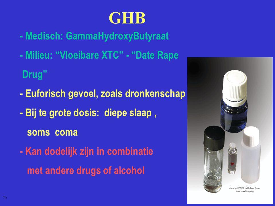 """GHB 70 - Medisch: GammaHydroxyButyraat - Milieu: """"Vloeibare XTC"""" - """"Date Rape Drug"""" - Euforisch gevoel, zoals dronkenschap - Bij te grote dosis: diepe"""