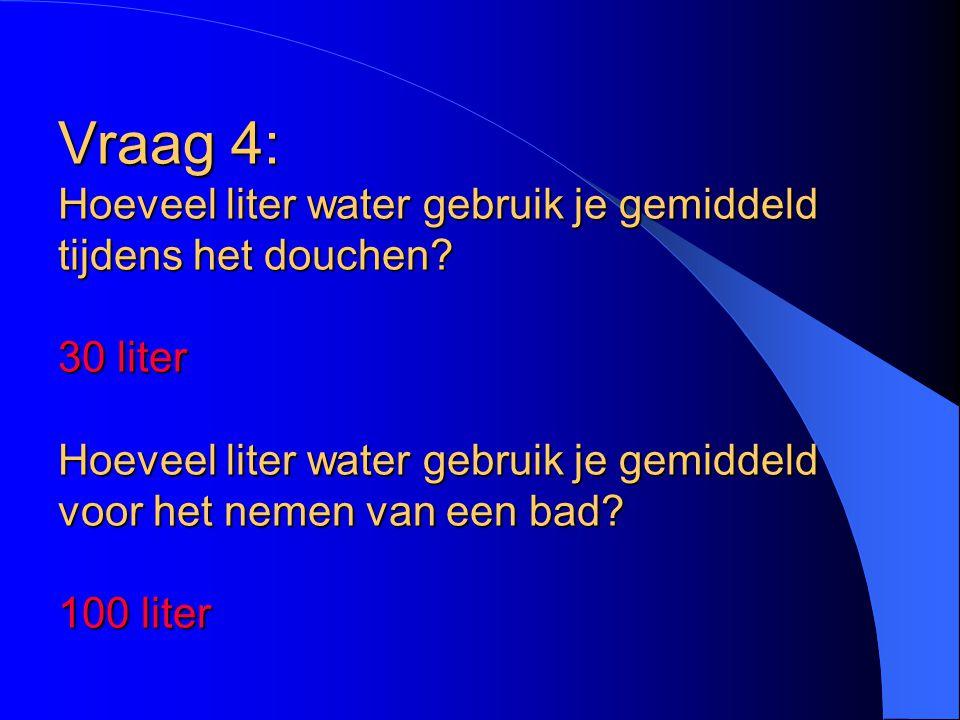 Vraag 4: Hoeveel liter water gebruik je gemiddeld tijdens het douchen.