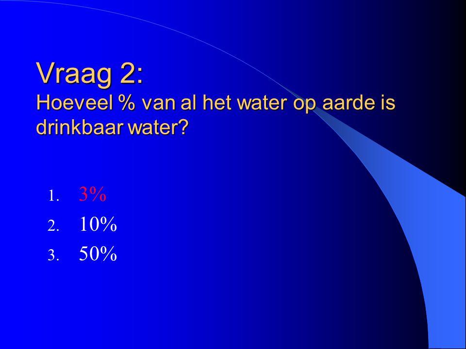 Vraag 2: Hoeveel % van al het water op aarde is drinkbaar water? 1. 3% 2. 10% 3. 50%
