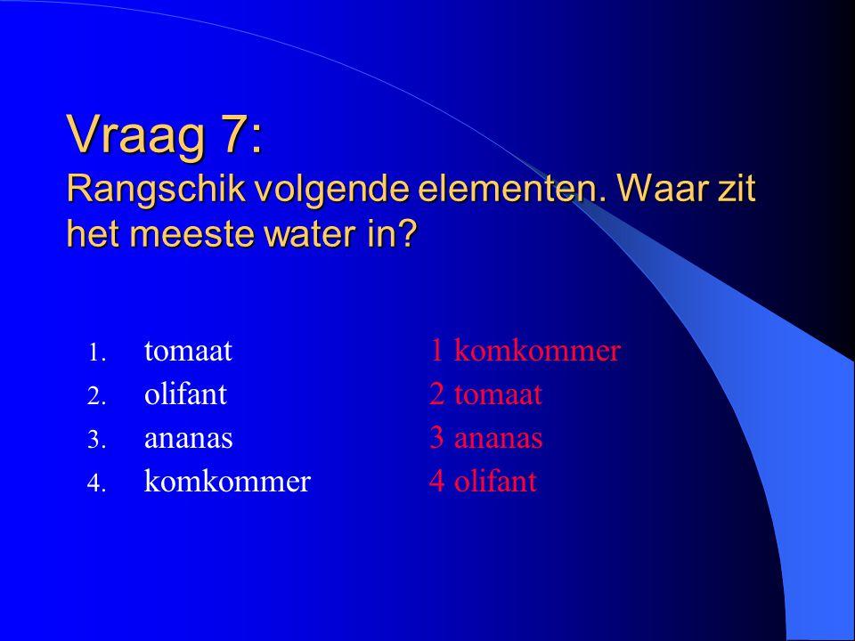Vraag 7: Rangschik volgende elementen.Waar zit het meeste water in.
