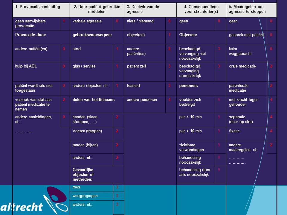 1. Provocatie/aanleiding2. Door patiënt gebruikte middelen 3. Doelwit van de agressie 4. Consequentie(s) voor slachtoffer(s) 5. Maatregelen om agressi