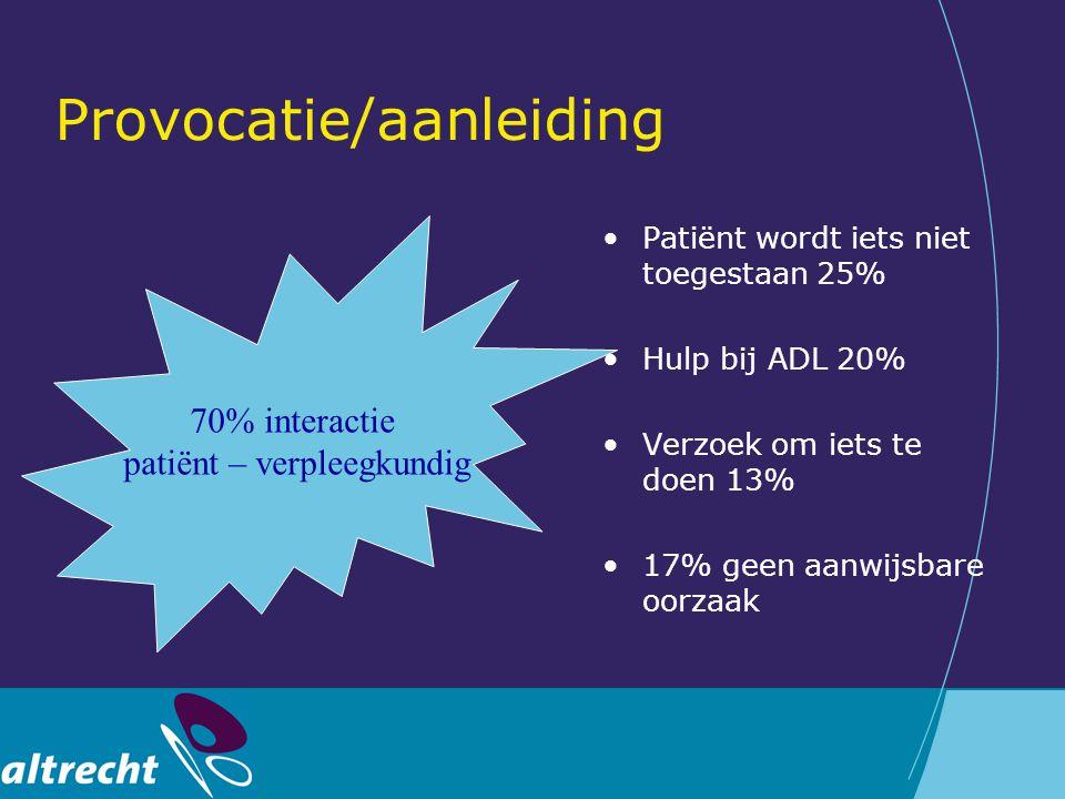 Provocatie/aanleiding Patiënt wordt iets niet toegestaan 25% Hulp bij ADL 20% Verzoek om iets te doen 13% 17% geen aanwijsbare oorzaak 70% interactie