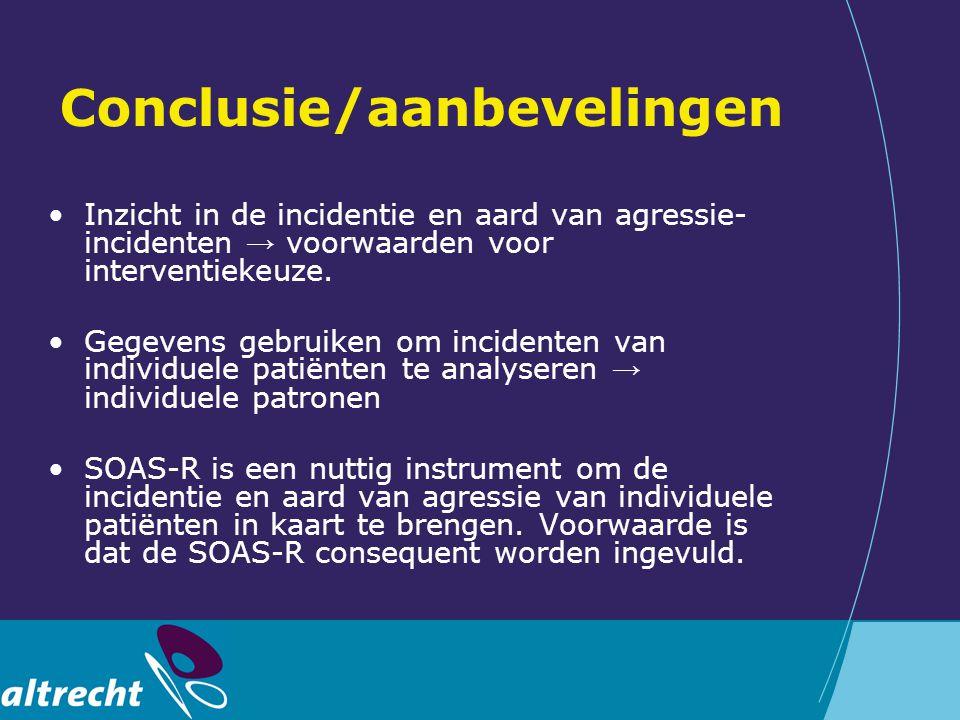 Conclusie/aanbevelingen Inzicht in de incidentie en aard van agressie- incidenten → voorwaarden voor interventiekeuze. Gegevens gebruiken om incidente