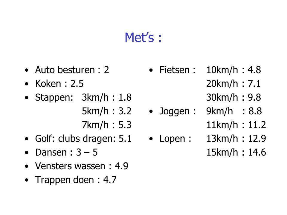 Met's : Auto besturen : 2 Koken : 2.5 Stappen: 3km/h : 1.8 5km/h : 3.2 7km/h : 5.3 Golf: clubs dragen: 5.1 Dansen : 3 – 5 Vensters wassen : 4.9 Trappe