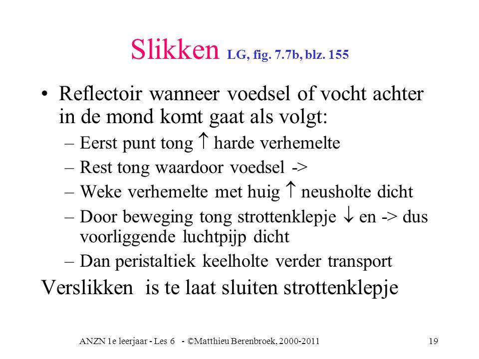 ANZN 1e leerjaar - Les 6 - ©Matthieu Berenbroek, 2000-201119 Slikken LG, fig. 7.7b, blz. 155 Reflectoir wanneer voedsel of vocht achter in de mond kom