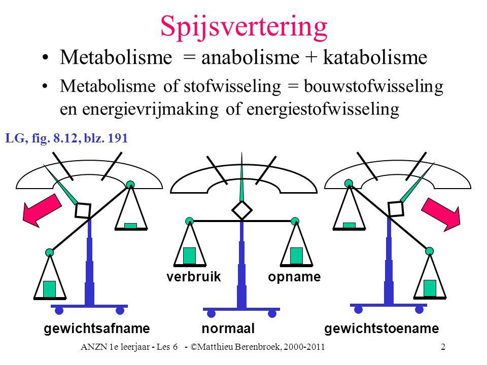 ANZN 1e leerjaar - Les 6 - ©Matthieu Berenbroek, 2000-201113 Enzymen Zijn steeds eiwitten, hebben meestal ook een niet-eiwit gedeelte het coënzym kunnen alleen gezamenlijk werken De meeste vitamine zijn coënzymen (weinig) Enzymen zijn specifiek, dus slechts 1 reactie amylase => zetmeel (amylum) saccharose => riet of bietsuiker pepsine => eiwitsplitsing