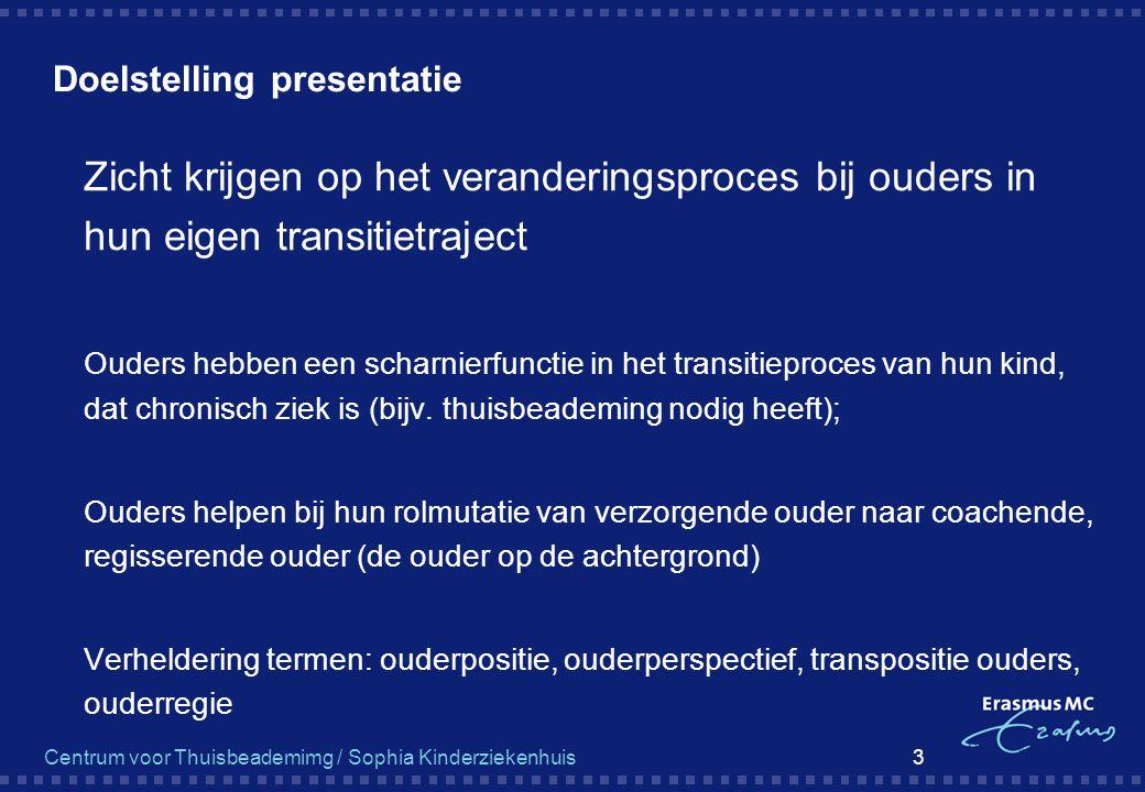 Centrum voor Thuisbeademimg / Sophia Kinderziekenhuis 3 Doelstelling presentatie  Zicht krijgen op het veranderingsproces bij ouders in hun eigen tra