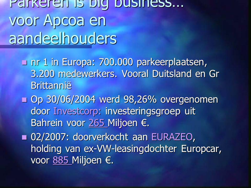 Parkeren is big business… voor Apcoa en aandeelhouders nr 1 in Europa: 700.000 parkeerplaatsen, 3.200 medewerkers. Vooral Duitsland en Gr Brittannië n
