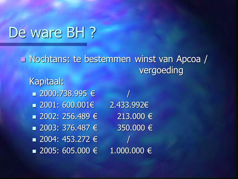 De ware BH ? Nochtans: te bestemmen winst van Apcoa / vergoeding Kapitaal: Nochtans: te bestemmen winst van Apcoa / vergoeding Kapitaal: 2000:738.995