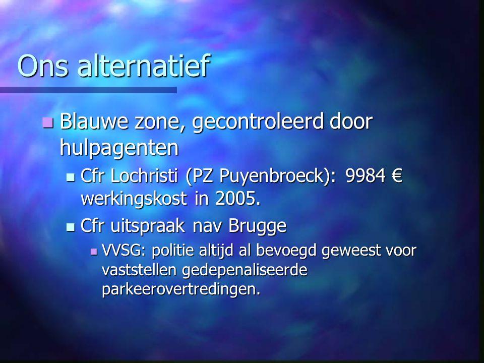 Ons alternatief Blauwe zone, gecontroleerd door hulpagenten Blauwe zone, gecontroleerd door hulpagenten Cfr Lochristi (PZ Puyenbroeck): 9984 € werking