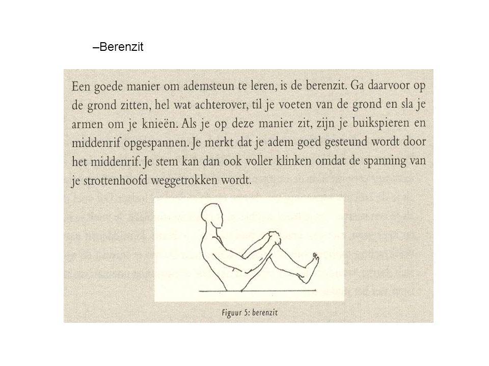 –Berenzit