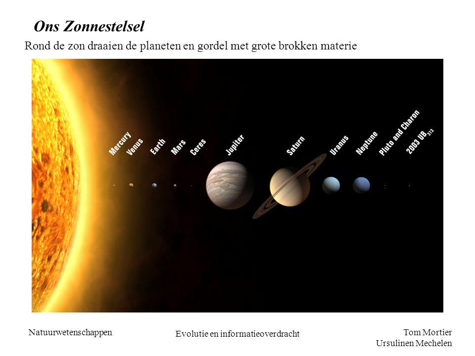 Tom Mortier Ursulinen Mechelen Natuurwetenschappen Evolutie en informatieoverdracht Ons Zonnestelsel Rond de zon draaien de planeten en gordel met gro
