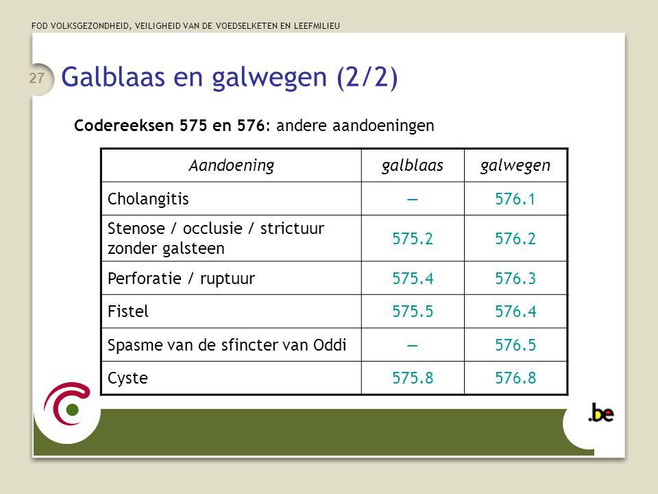 FOD VOLKSGEZONDHEID, VEILIGHEID VAN DE VOEDSELKETEN EN LEEFMILIEU 27 Galblaas en galwegen (2/2) Codereeksen 575 en 576: andere aandoeningen Aandoening