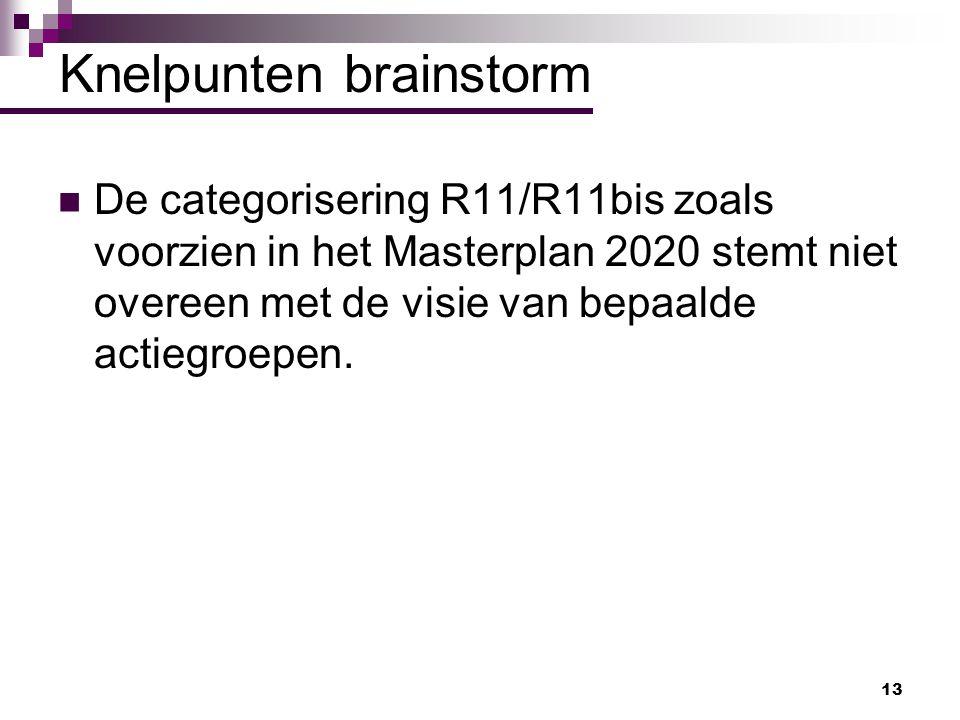 13 Knelpunten brainstorm De categorisering R11/R11bis zoals voorzien in het Masterplan 2020 stemt niet overeen met de visie van bepaalde actiegroepen.