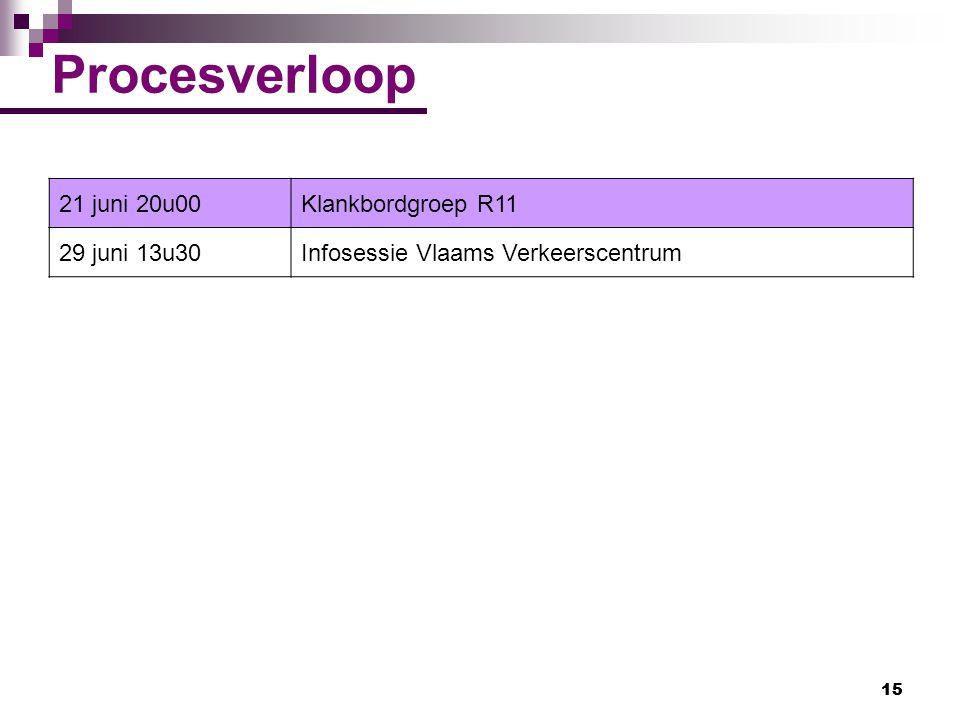 15 Procesverloop 21 juni 20u00Klankbordgroep R11 29 juni 13u30Infosessie Vlaams Verkeerscentrum