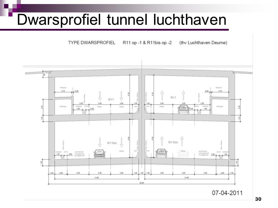30 Dwarsprofiel tunnel luchthaven