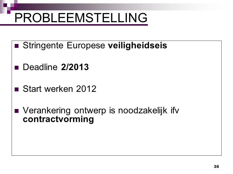 36 Stringente Europese veiligheidseis Deadline 2/2013 Start werken 2012 Verankering ontwerp is noodzakelijk ifv contractvorming PROBLEEMSTELLING