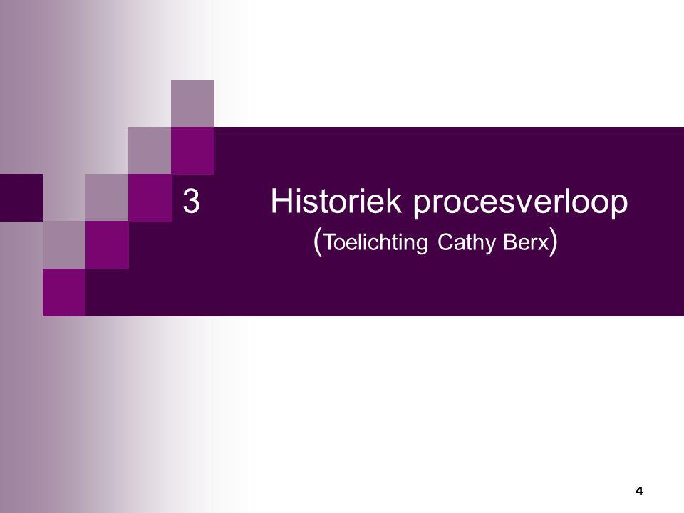 4 3 Historiek procesverloop ( Toelichting Cathy Berx )