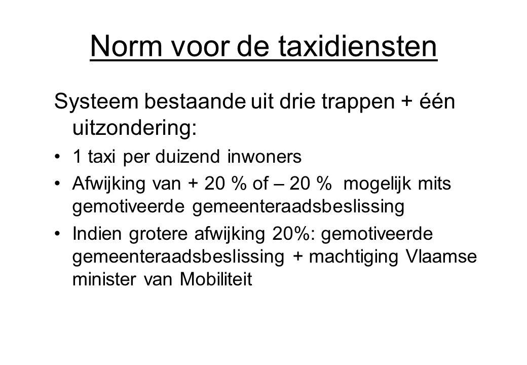Norm voor de taxidiensten Systeem bestaande uit drie trappen + één uitzondering: 1 taxi per duizend inwoners Afwijking van + 20 % of – 20 % mogelijk m