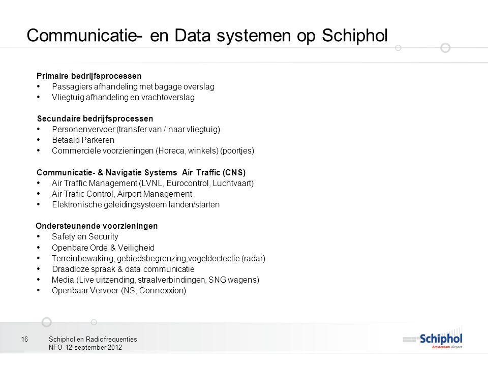 Schiphol en Radiofrequenties NFO 12 september 2012 16 Communicatie- en Data systemen op Schiphol Primaire bedrijfsprocessen Passagiers afhandeling met