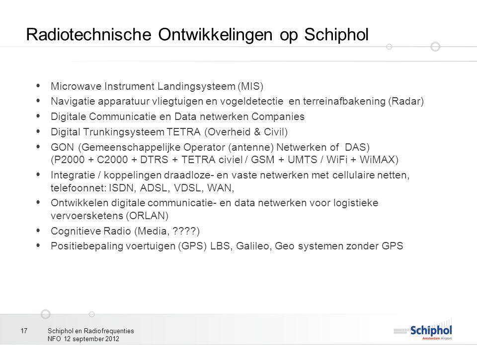 Schiphol en Radiofrequenties NFO 12 september 2012 17 Radiotechnische Ontwikkelingen op Schiphol Microwave Instrument Landingsysteem (MIS) Navigatie a