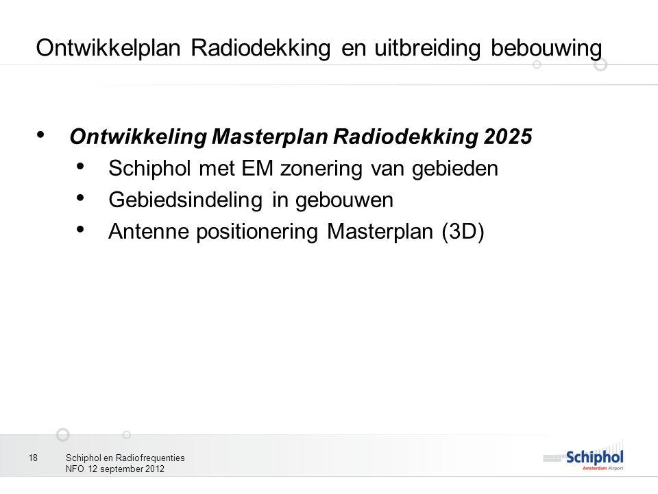 Schiphol en Radiofrequenties NFO 12 september 2012 18 Ontwikkelplan Radiodekking en uitbreiding bebouwing Ontwikkeling Masterplan Radiodekking 2025 Sc