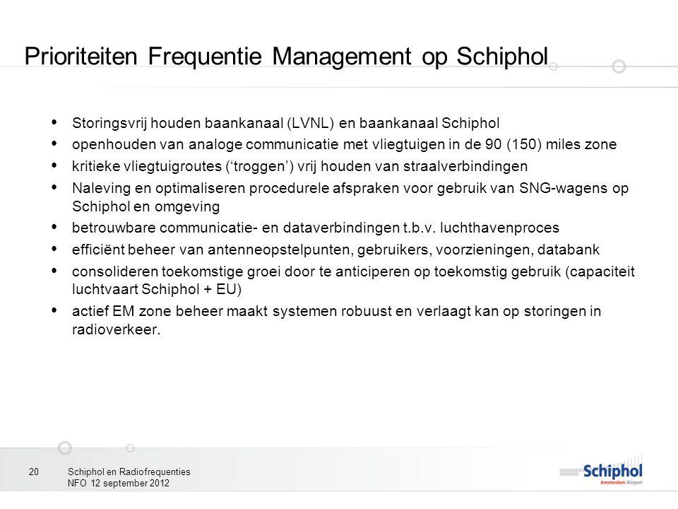 Schiphol en Radiofrequenties NFO 12 september 2012 20 Prioriteiten Frequentie Management op Schiphol Storingsvrij houden baankanaal (LVNL) en baankana