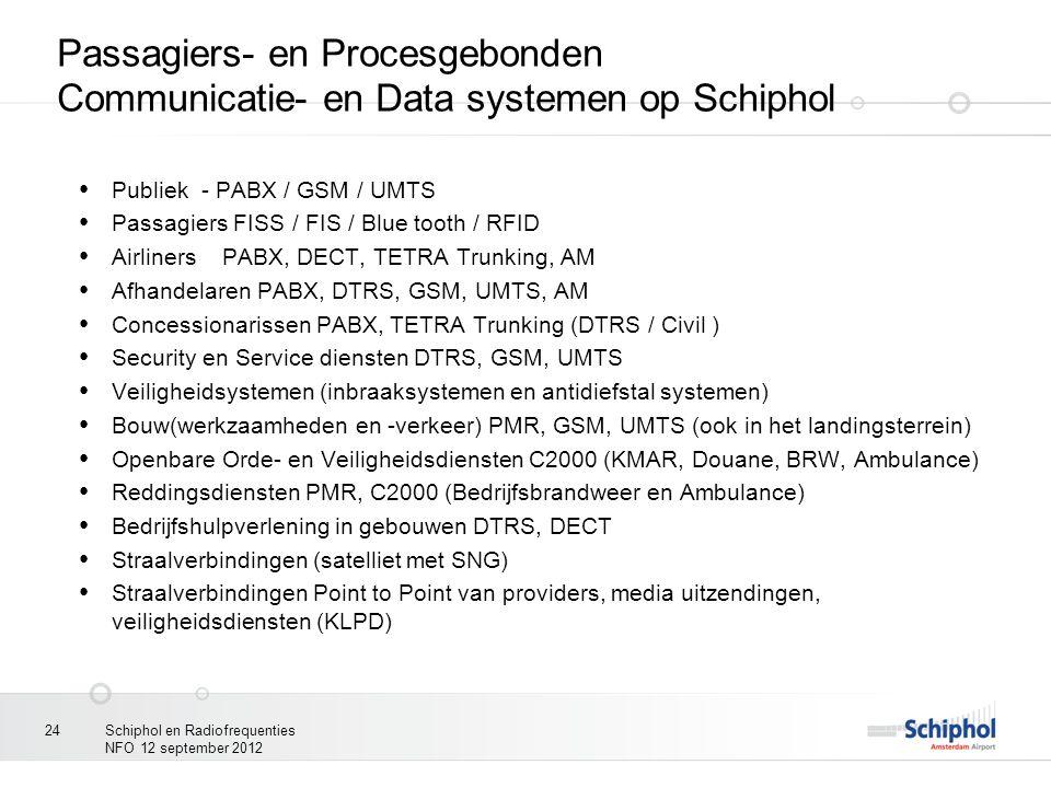 Schiphol en Radiofrequenties NFO 12 september 2012 24 Passagiers- en Procesgebonden Communicatie- en Data systemen op Schiphol Publiek - PABX / GSM /