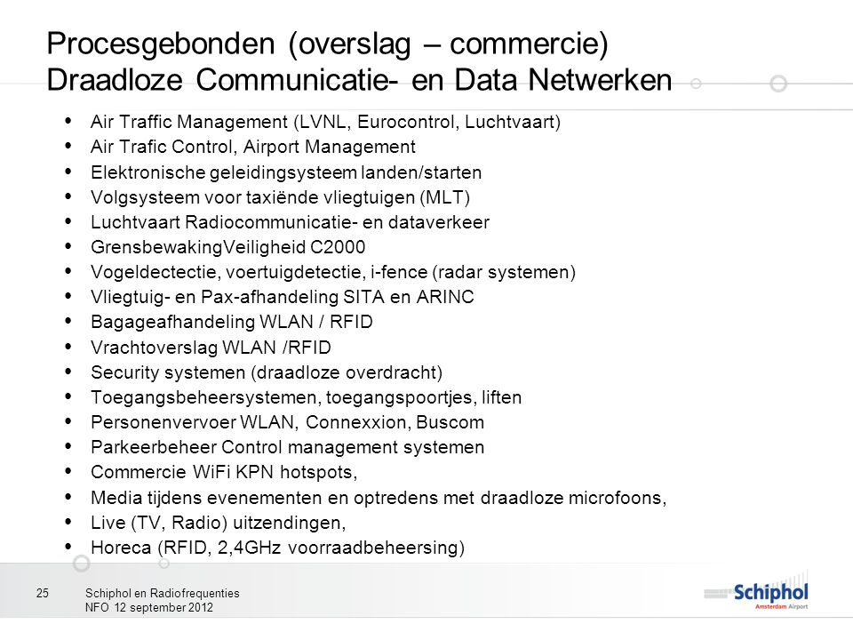 Schiphol en Radiofrequenties NFO 12 september 2012 25 Procesgebonden (overslag – commercie) Draadloze Communicatie- en Data Netwerken Air Traffic Mana