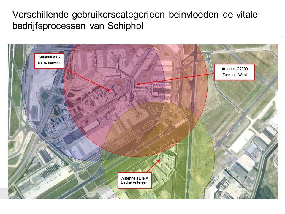 Schiphol en Radiofrequenties NFO 12 september 2012 6 Antenne WTC DTRS-netwerk Antenne TETRA Bedrijventerrein Verschillende gebruikerscategorieen beinv