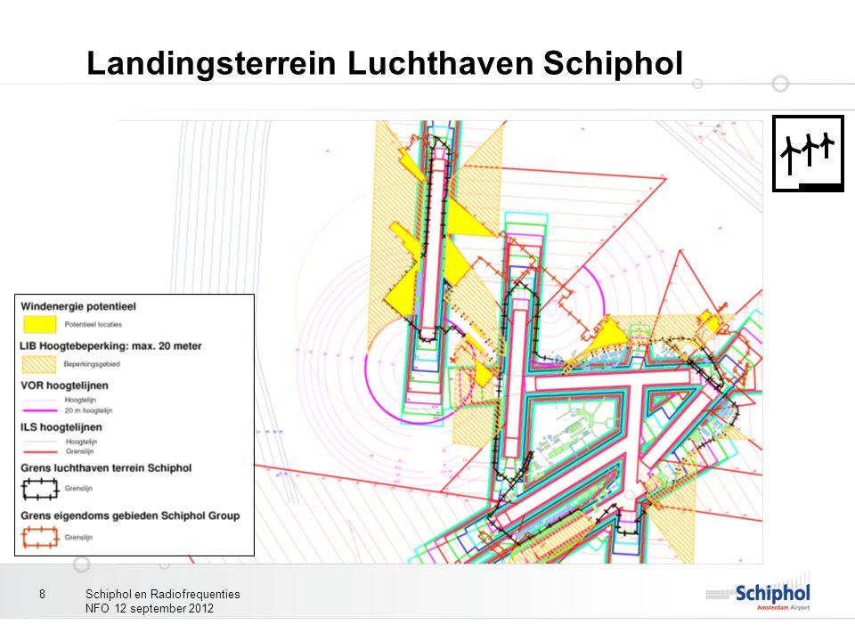 Schiphol en Radiofrequenties NFO 12 september 2012 8 Landingsterrein Luchthaven Schiphol