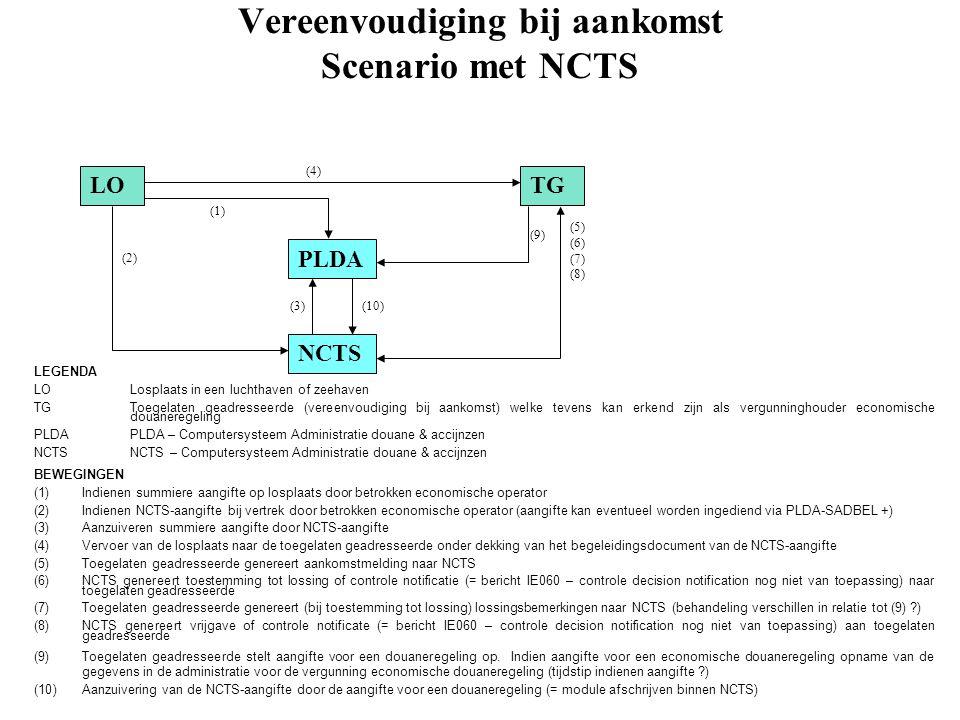 Vereenvoudiging bij aankomst Scenario met NCTS LOTG PLDA NCTS (1) (2) (4) (3) (5) (6) (7) (8) (10) LEGENDA LOLosplaats in een luchthaven of zeehaven T