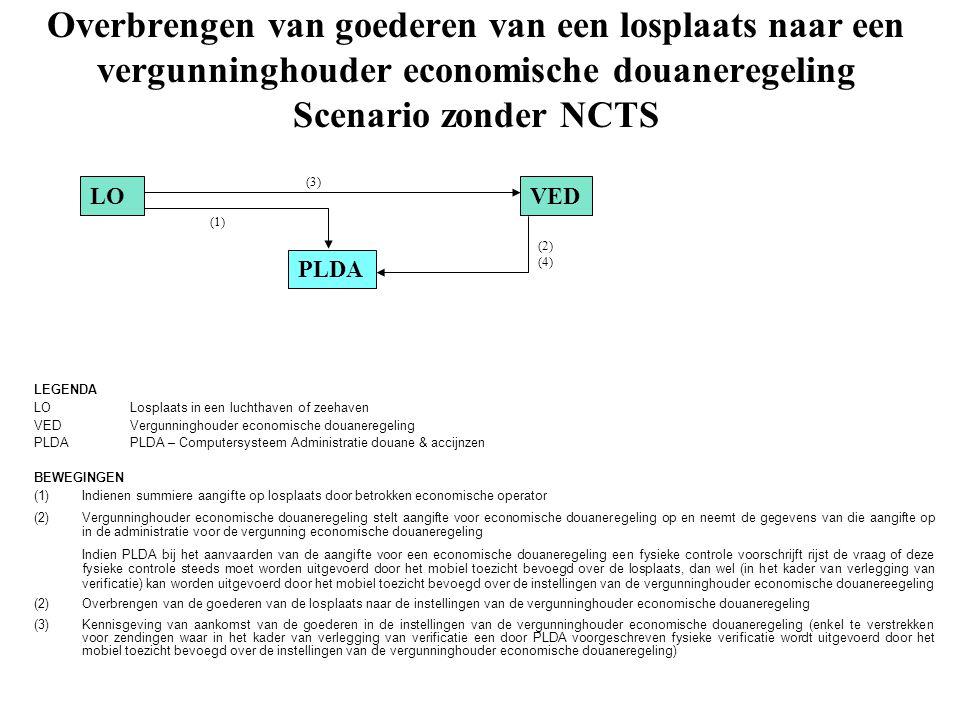 Overbrengen van goederen van een losplaats naar een vergunninghouder economische douaneregeling Scenario zonder NCTS LOVED PLDA (1) (3) LEGENDA LOLosp