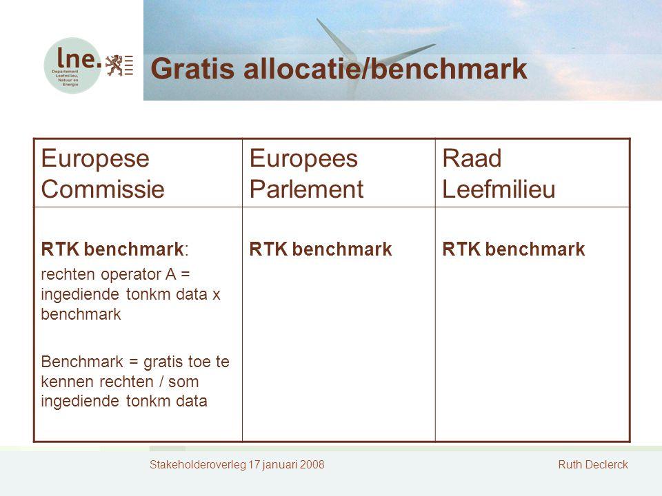 Stakeholderoverleg 17 januari 2008Ruth Declerck Gratis allocatie/benchmark Europese Commissie Europees Parlement Raad Leefmilieu RTK benchmark: rechten operator A = ingediende tonkm data x benchmark Benchmark = gratis toe te kennen rechten / som ingediende tonkm data RTK benchmark
