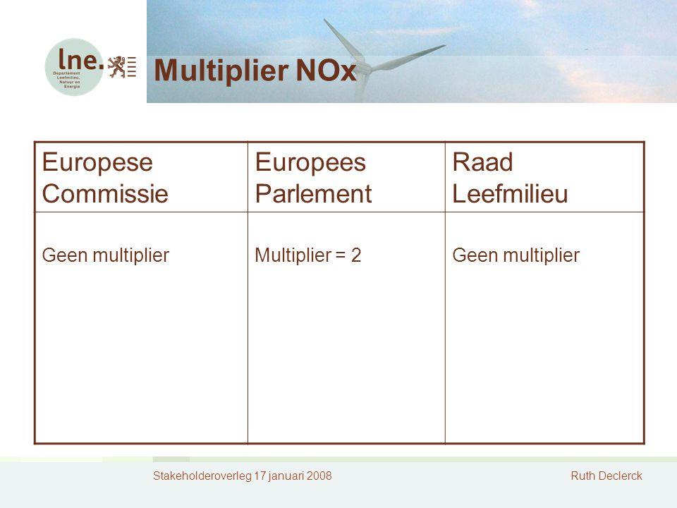Stakeholderoverleg 17 januari 2008Ruth Declerck Multiplier NOx Europese Commissie Europees Parlement Raad Leefmilieu Geen multiplierMultiplier = 2Geen multiplier