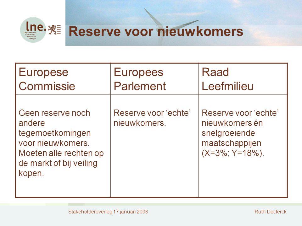 Stakeholderoverleg 17 januari 2008Ruth Declerck Reserve voor nieuwkomers Europese Commissie Europees Parlement Raad Leefmilieu Geen reserve noch andere tegemoetkomingen voor nieuwkomers.