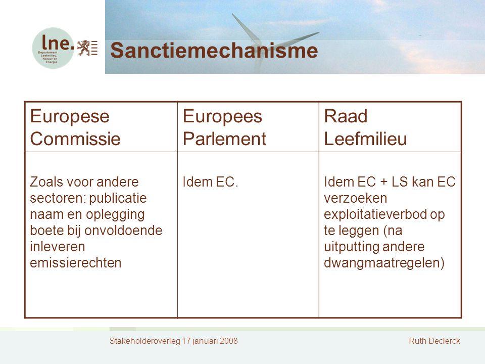 Stakeholderoverleg 17 januari 2008Ruth Declerck Sanctiemechanisme Europese Commissie Europees Parlement Raad Leefmilieu Zoals voor andere sectoren: publicatie naam en oplegging boete bij onvoldoende inleveren emissierechten Idem EC.Idem EC + LS kan EC verzoeken exploitatieverbod op te leggen (na uitputting andere dwangmaatregelen)