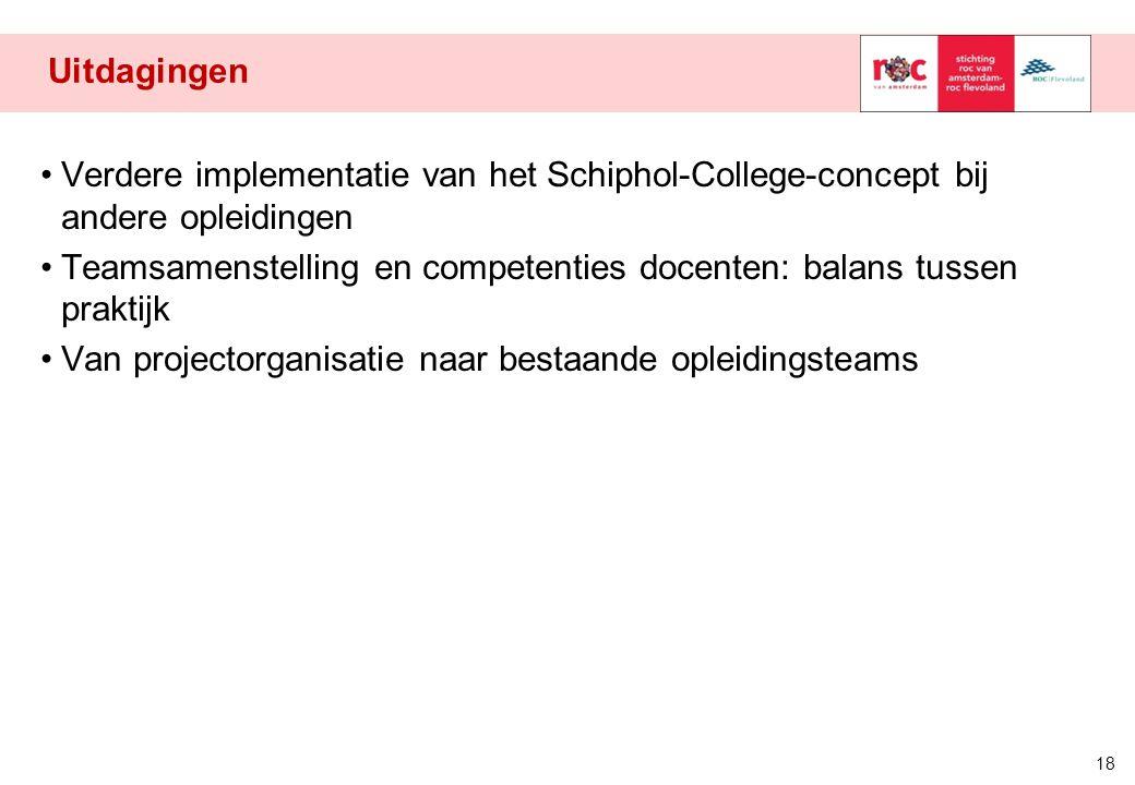 Uitdagingen Verdere implementatie van het Schiphol-College-concept bij andere opleidingen Teamsamenstelling en competenties docenten: balans tussen pr