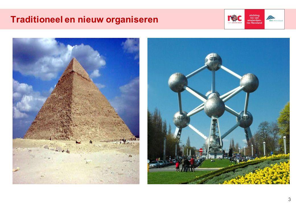 Traditioneel en nieuw organiseren 3