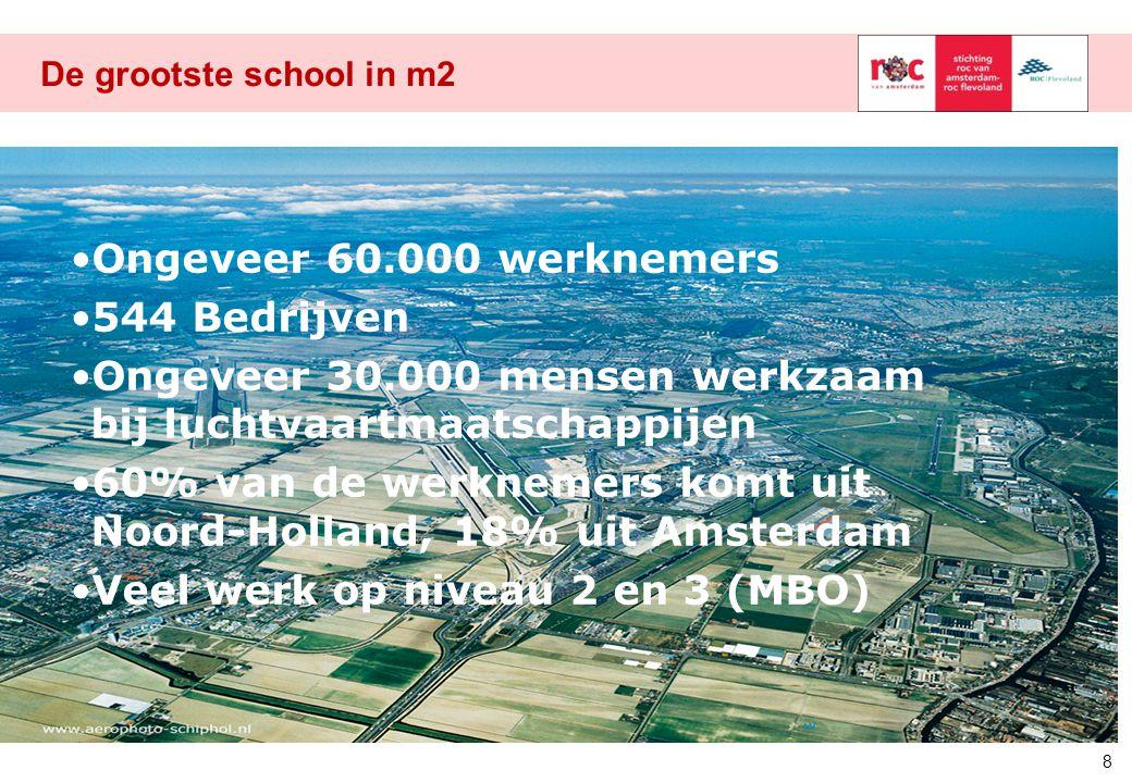 De grootste school in m2 8 Ongeveer 60.000 werknemers 544 Bedrijven Ongeveer 30.000 mensen werkzaam bij luchtvaartmaatschappijen 60% van de werknemers