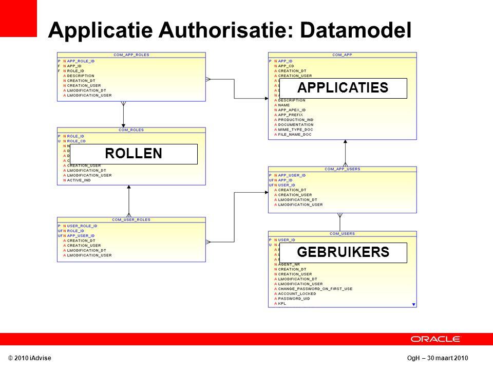 OgH – 30 maart 2010 Applicatie Authorisatie: Datamodel © 2010 iAdvise GEBRUIKERS ROLLEN APPLICATIES