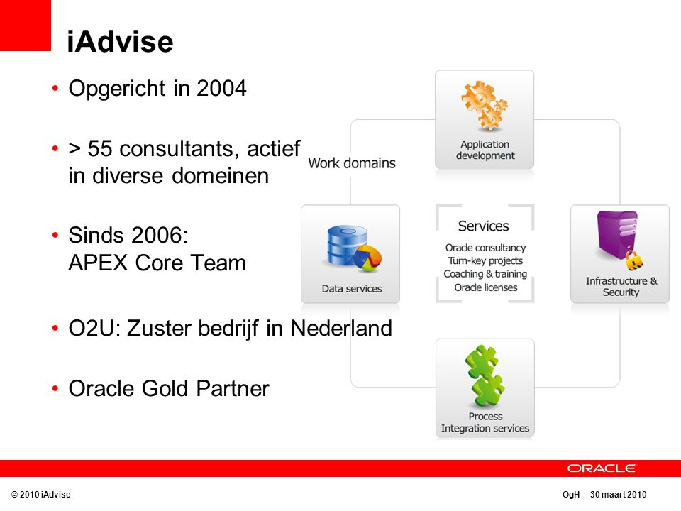 OgH – 30 maart 2010 iAdvise Opgericht in 2004 > 55 consultants, actief in diverse domeinen Sinds 2006: APEX Core Team O2U: Zuster bedrijf in Nederland Oracle Gold Partner © 2010 iAdvise
