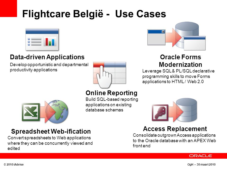 OgH – 30 maart 2010 Flightcare België - Use Cases © 2010 iAdvise Data-driven Applications Develop opportunistic and departmental productivity applications Online Reporting Build SQL-based reporting applications on existing database schemas Access Replacement Consolidate outgrown Access applications to the Oracle database with an APEX Web front end Spreadsheet Web-ification Convert spreadsheets to Web applications where they can be concurrently viewed and edited Oracle Forms Modernization Leverage SQL & PL/SQL declarative programming skills to move Forms applications to HTML / Web 2.0
