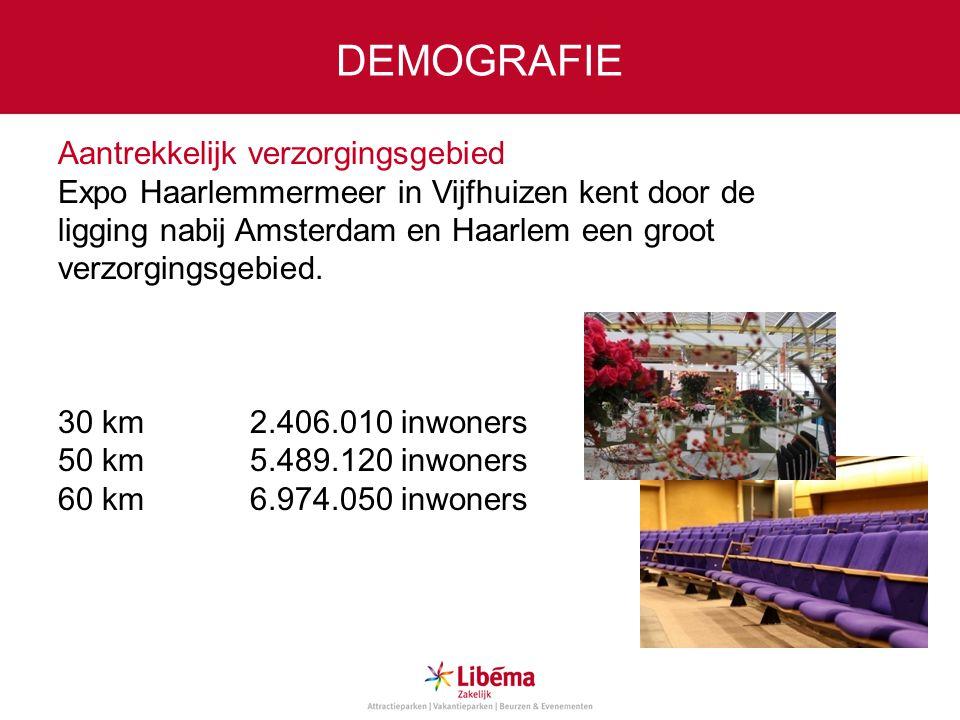 Bedrijven in Haarlemmermeer