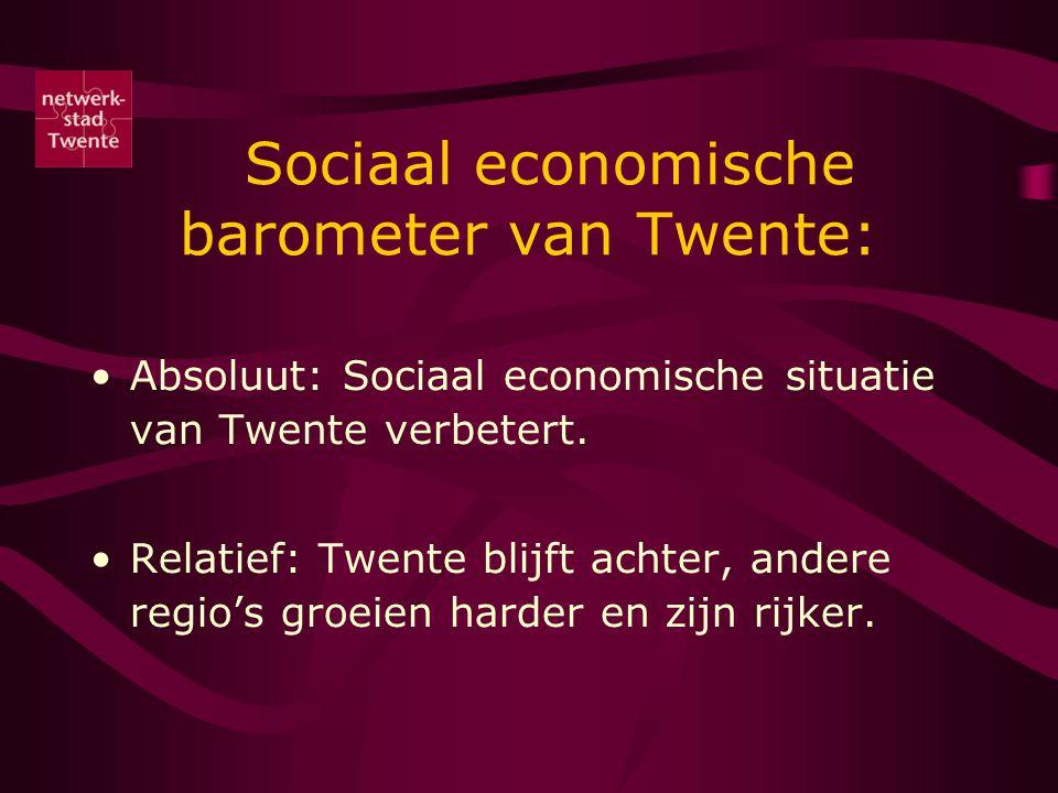 Sociaal economische barometer van Twente: Absoluut: Sociaal economische situatie van Twente verbetert.