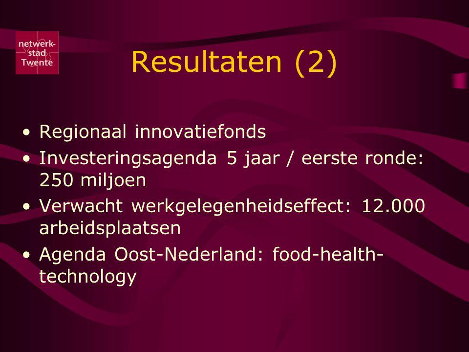 Resultaten (2) Regionaal innovatiefonds Investeringsagenda 5 jaar / eerste ronde: 250 miljoen Verwacht werkgelegenheidseffect: 12.000 arbeidsplaatsen Agenda Oost-Nederland: food-health- technology