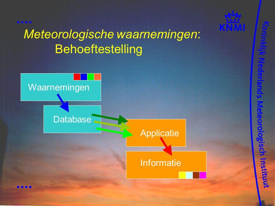 Meteorologische waarnemingen: Behoeftestelling Waarnemingen Database Applicatie Informatie