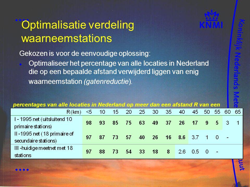 Optimalisatie verdeling waarneemstations Gekozen is voor de eenvoudige oplossing: Optimaliseer het percentage van alle locaties in Nederland die op een bepaalde afstand verwijderd liggen van enig waarneemstation (gatenreductie).