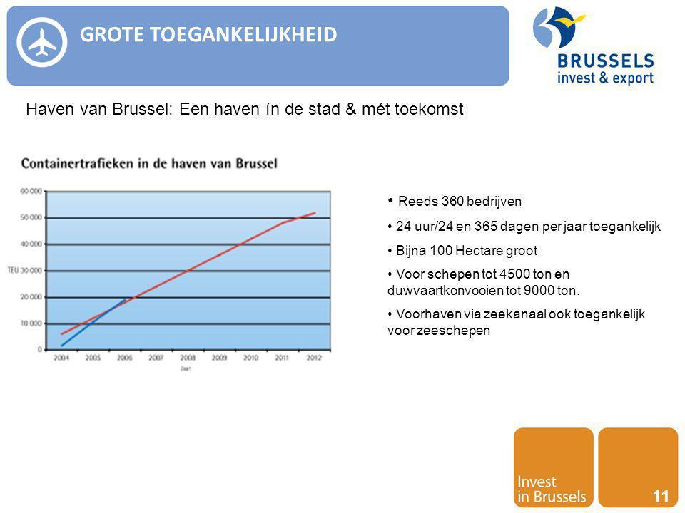 Invest in Brussels 11 GROTE TOEGANKELIJKHEID Haven van Brussel: Een haven ín de stad & mét toekomst Reeds 360 bedrijven 24 uur/24 en 365 dagen per jaar toegankelijk Bijna 100 Hectare groot Voor schepen tot 4500 ton en duwvaartkonvooien tot 9000 ton.